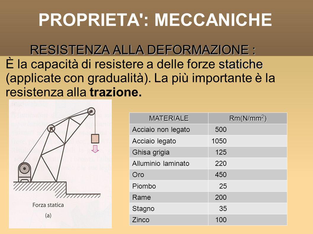 PROPRIETA : MECCANICHE