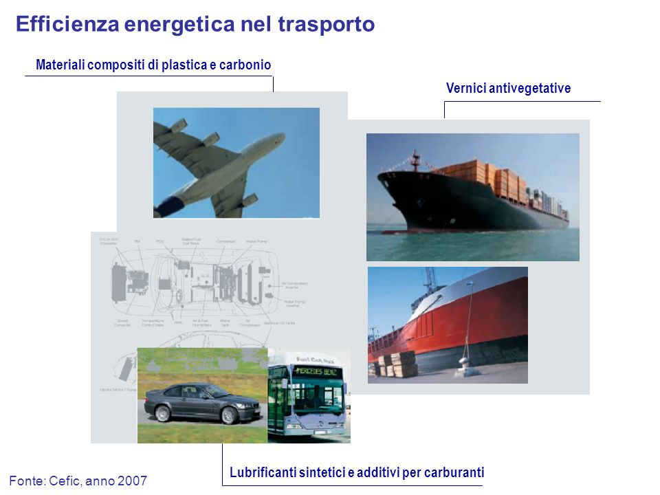 Efficienza energetica nel trasporto