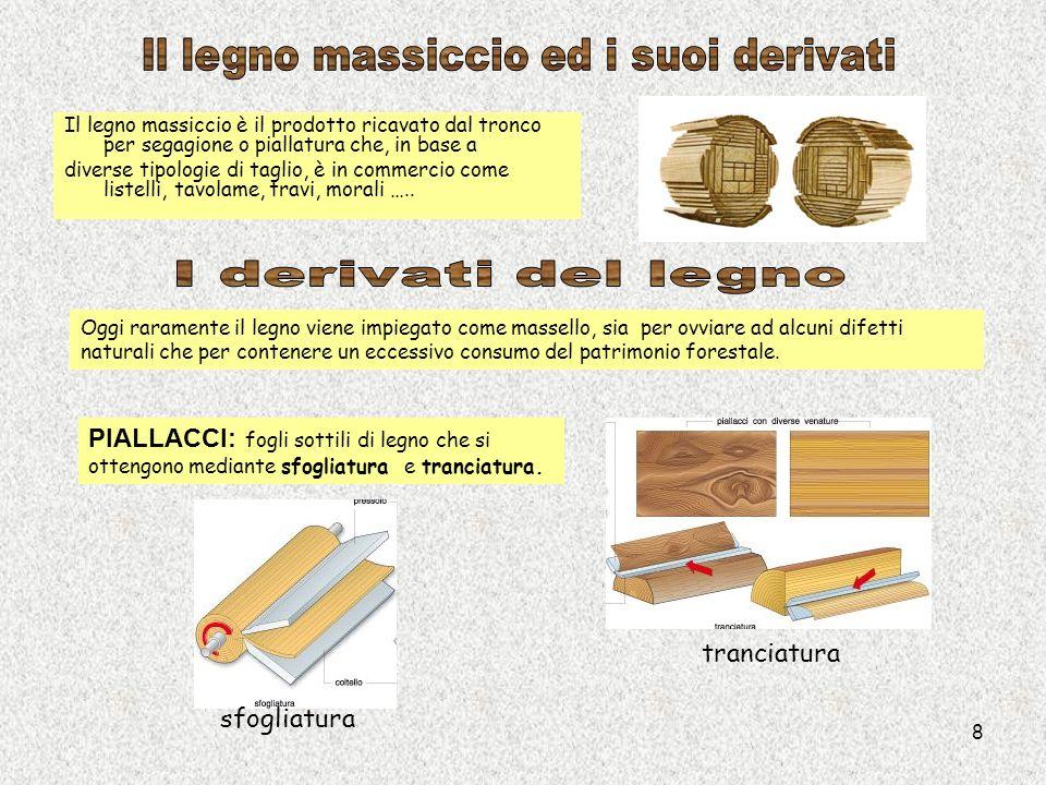 Il legno massiccio ed i suoi derivati