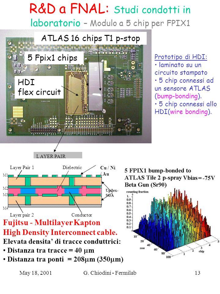 R&D a FNAL: Studi condotti in laboratorio – Modulo a 5 chip per FPIX1