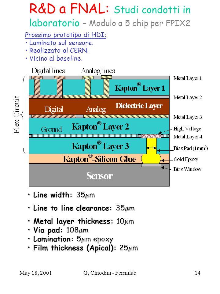 R&D a FNAL: Studi condotti in laboratorio – Modulo a 5 chip per FPIX2
