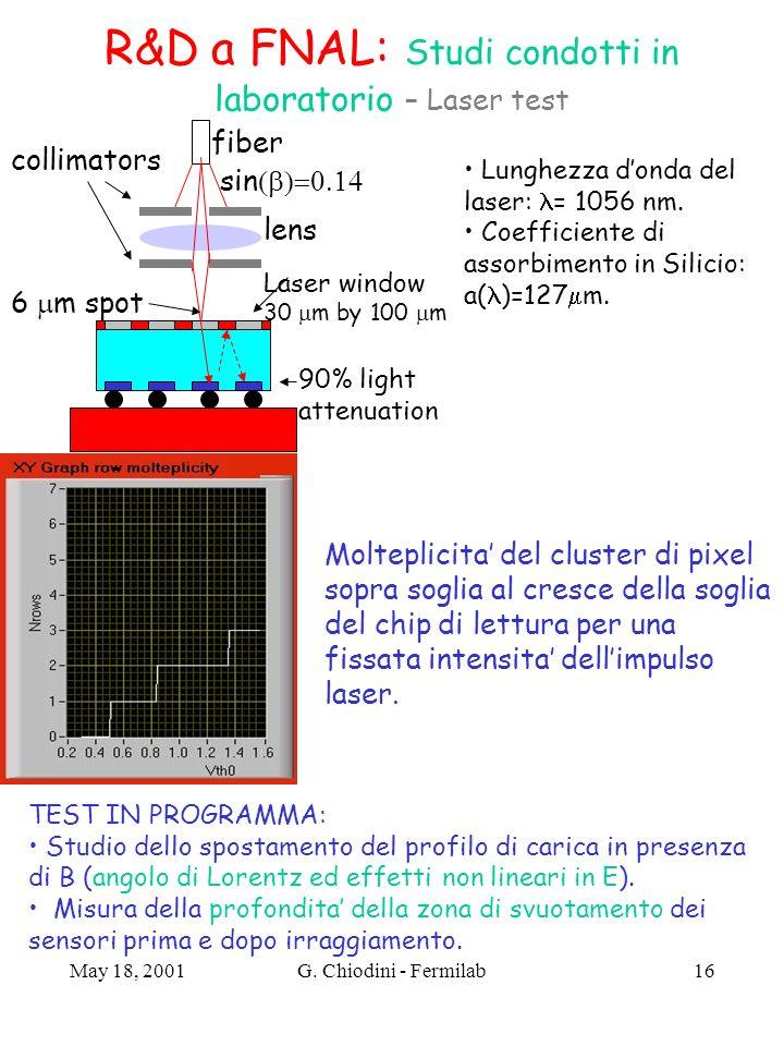 R&D a FNAL: Studi condotti in laboratorio – Laser test