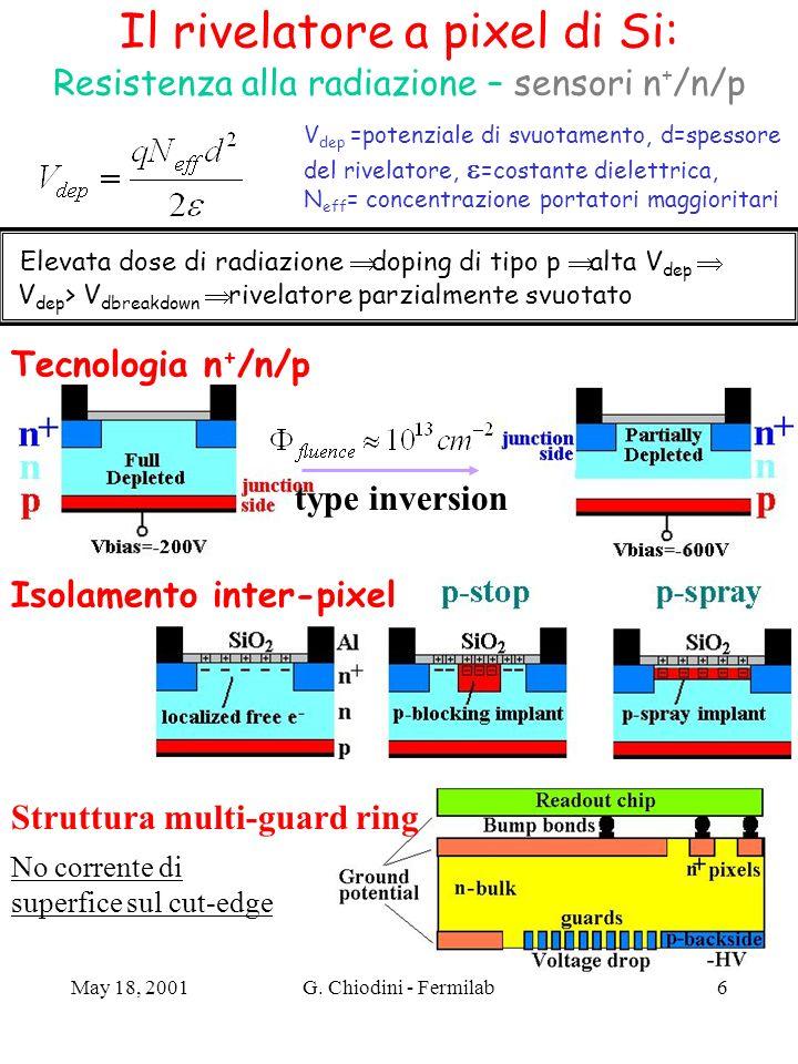 Il rivelatore a pixel di Si: Resistenza alla radiazione – sensori n+/n/p