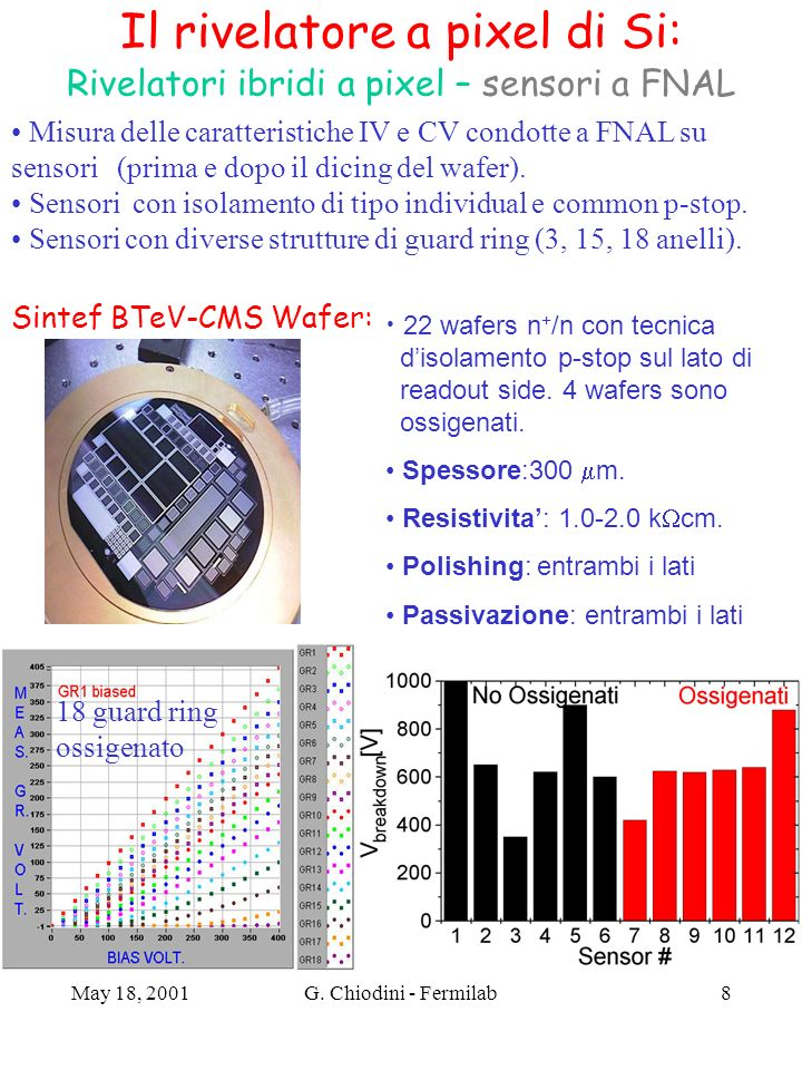 Il rivelatore a pixel di Si: Rivelatori ibridi a pixel – sensori a FNAL