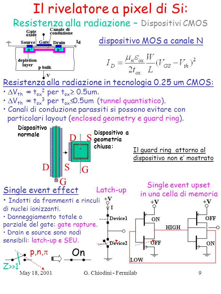 Il rivelatore a pixel di Si: Resistenza alla radiazione – Dispositivi CMOS