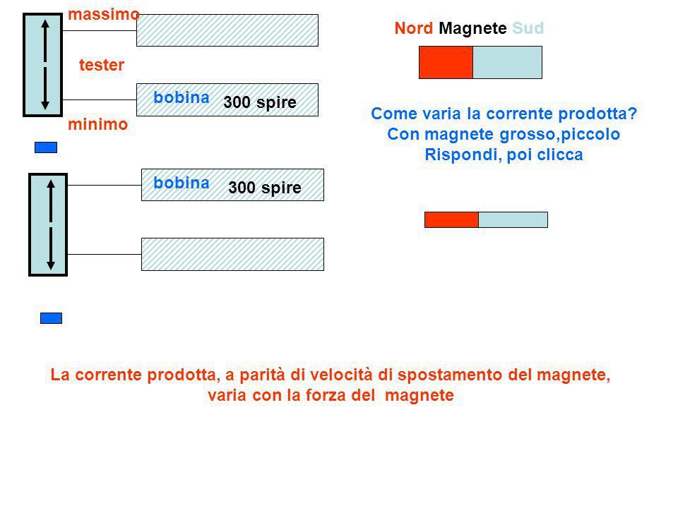 massimo Nord Magnete Sud. tester. bobina. 300 spire. Come varia la corrente prodotta Con magnete grosso,piccolo Rispondi, poi clicca.