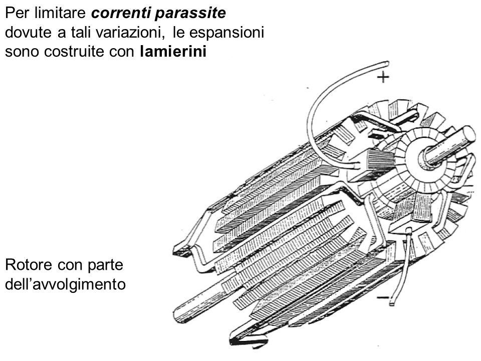 Per limitare correnti parassite dovute a tali variazioni, le espansioni sono costruite con lamierini