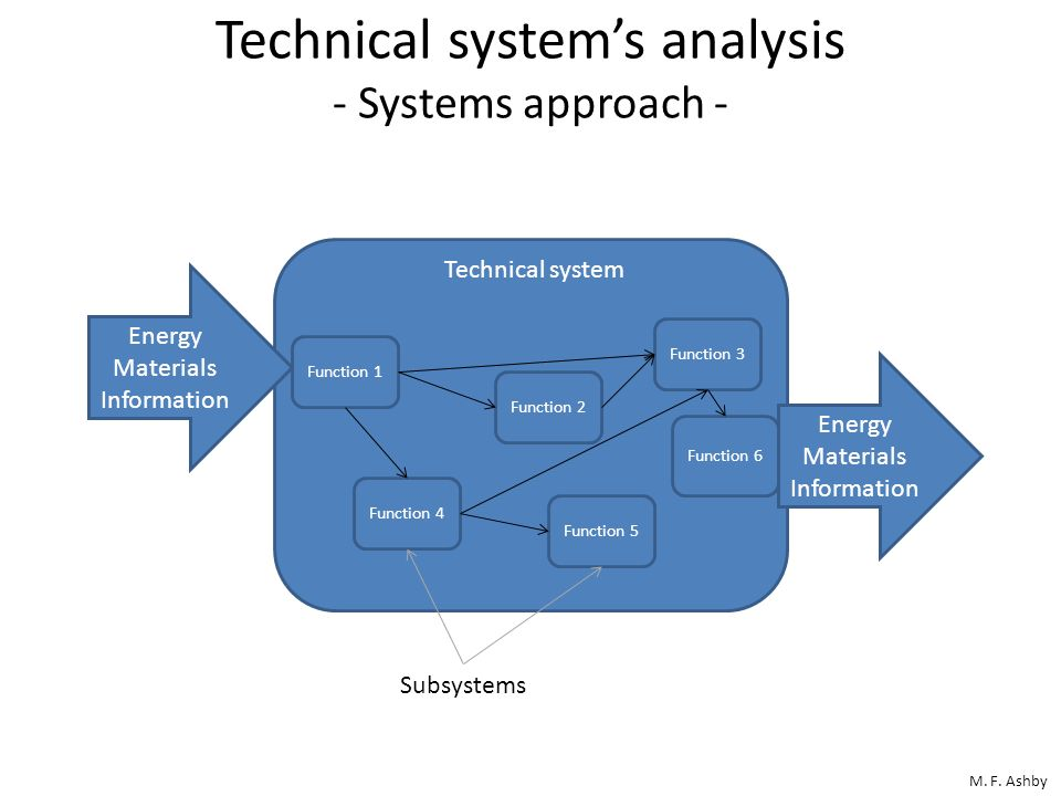Technical system's analysis - Systems approach -