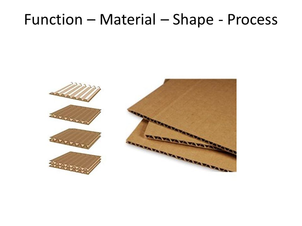 Function – Material – Shape - Process