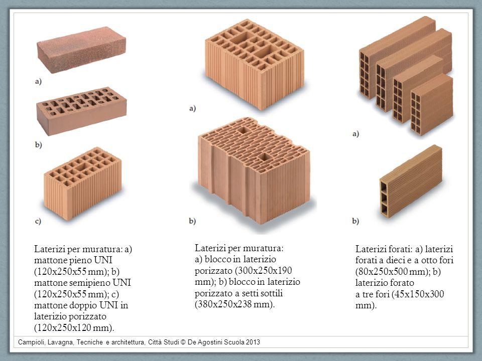 Laterizi per muratura: a)