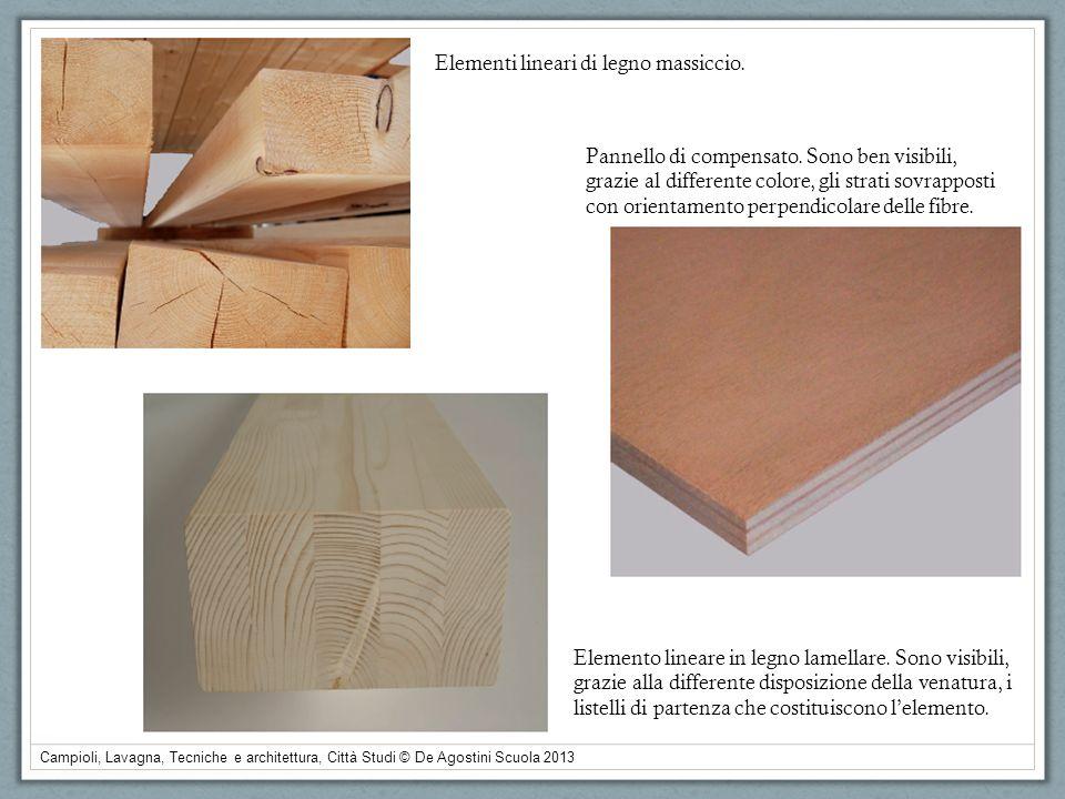 Elementi lineari di legno massiccio.
