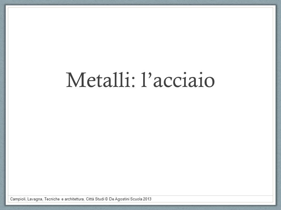 Metalli: l'acciaio