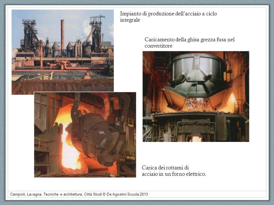 Impianto di produzione dell'acciaio a ciclo integrale
