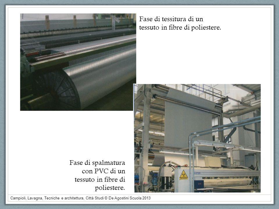 Fase di tessitura di un tessuto in fibre di poliestere.