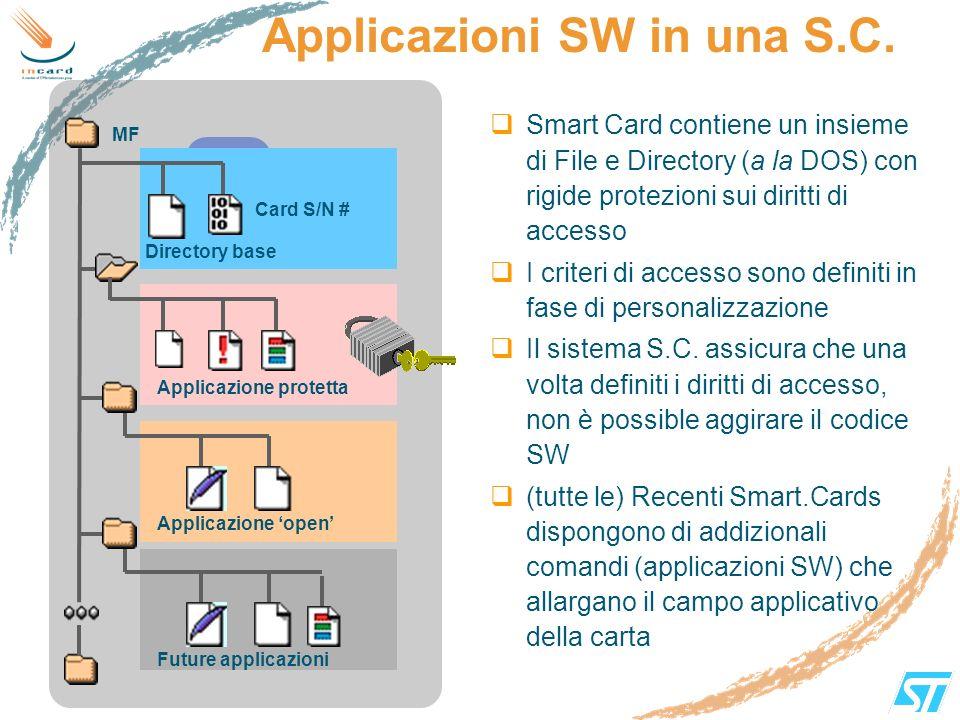 Applicazioni SW in una S.C.