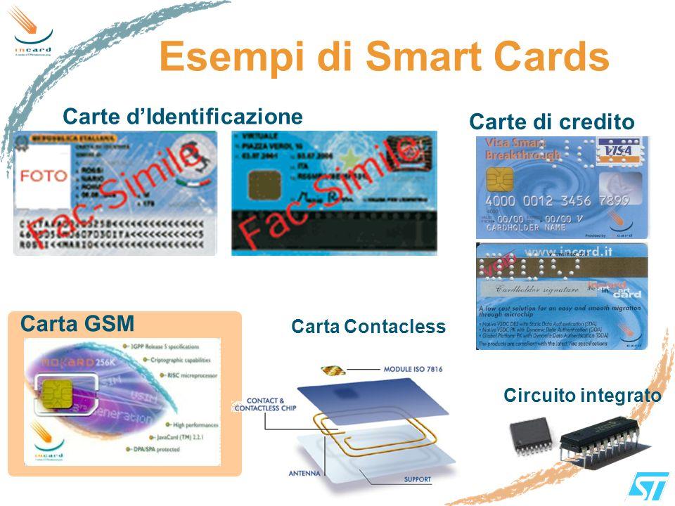 Esempi di Smart Cards Carte d'Identificazione Carte di credito