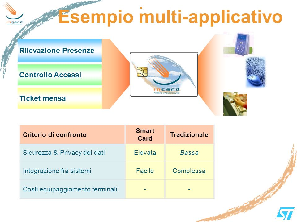 Esempio multi-applicativo