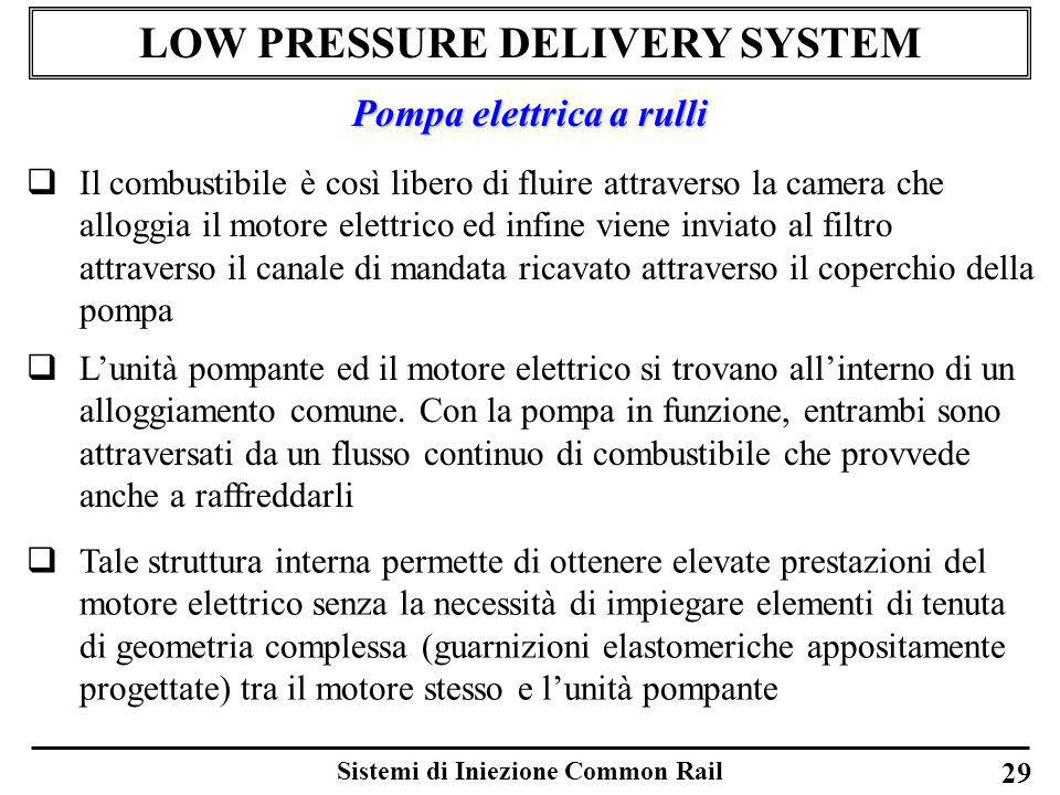 LOW PRESSURE DELIVERY SYSTEM