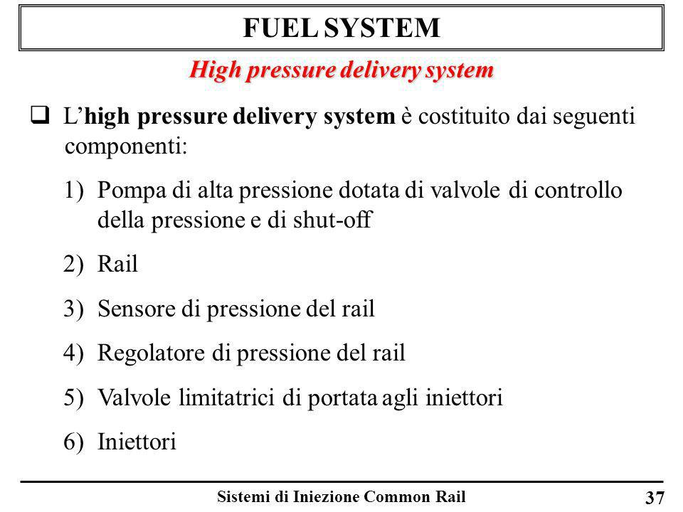 High pressure delivery system Sistemi di Iniezione Common Rail