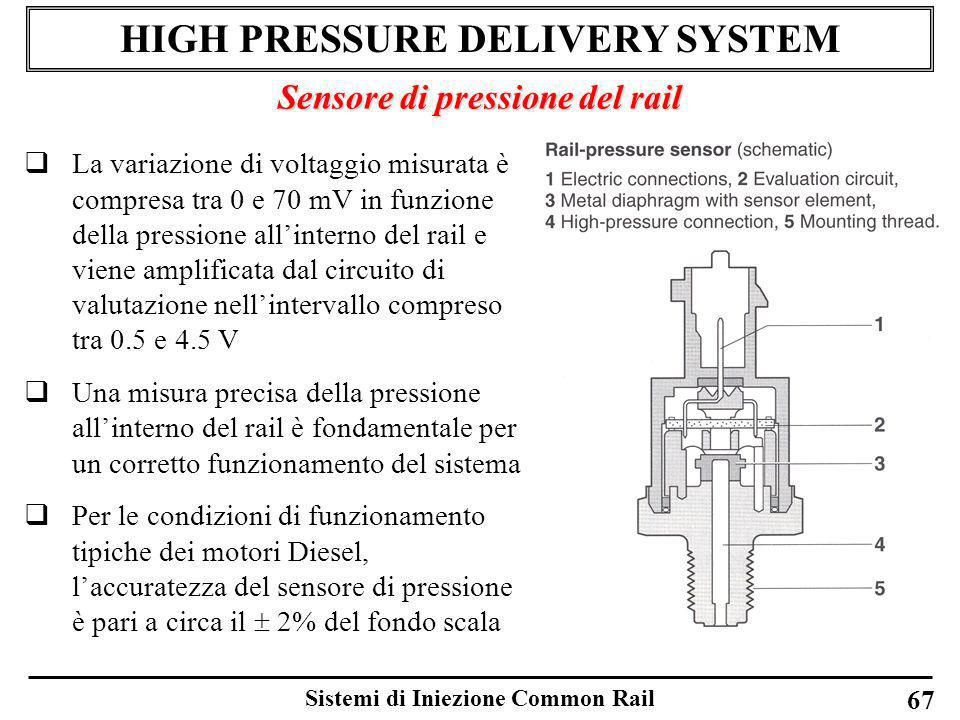 HIGH PRESSURE DELIVERY SYSTEM
