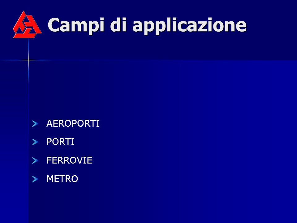 Campi di applicazione AEROPORTI PORTI FERROVIE METRO