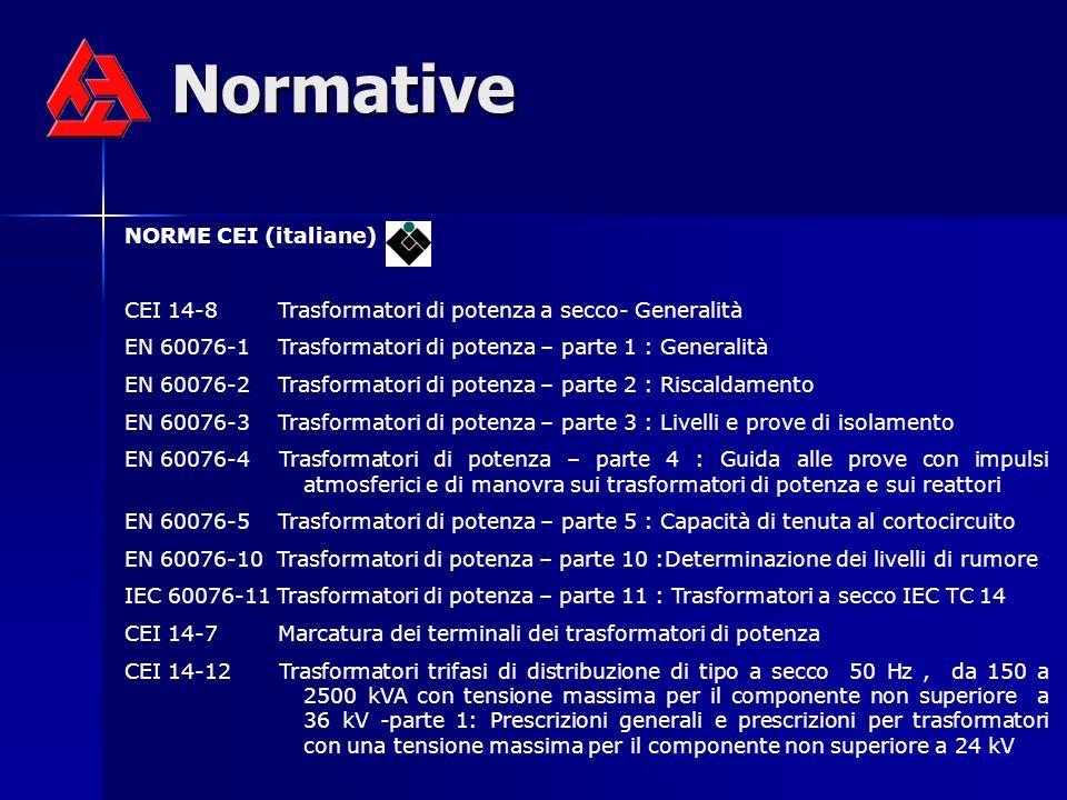 Normative NORME CEI (italiane)