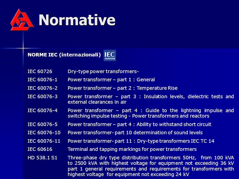 Normative NORME IEC (internazionali)