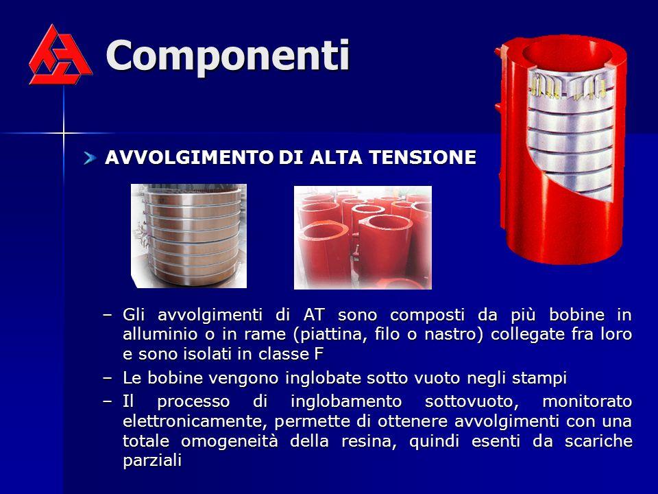 Componenti AVVOLGIMENTO DI ALTA TENSIONE