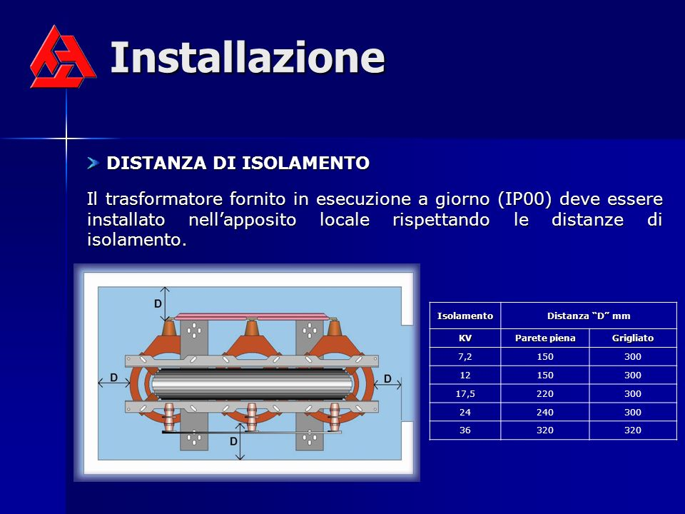 Installazione DISTANZA DI ISOLAMENTO