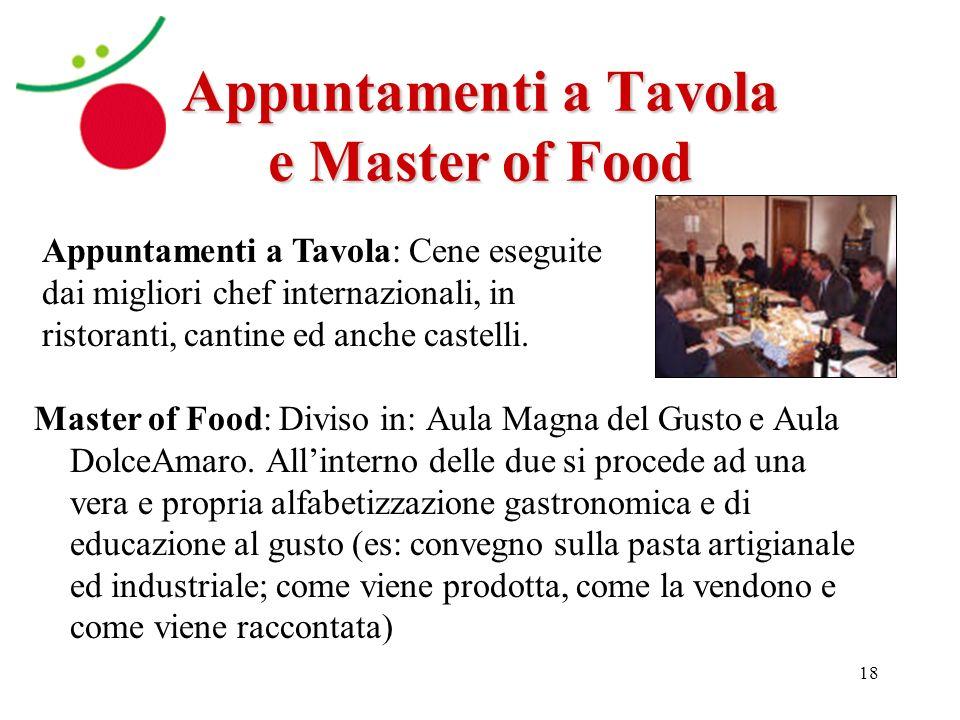 Appuntamenti a Tavola e Master of Food