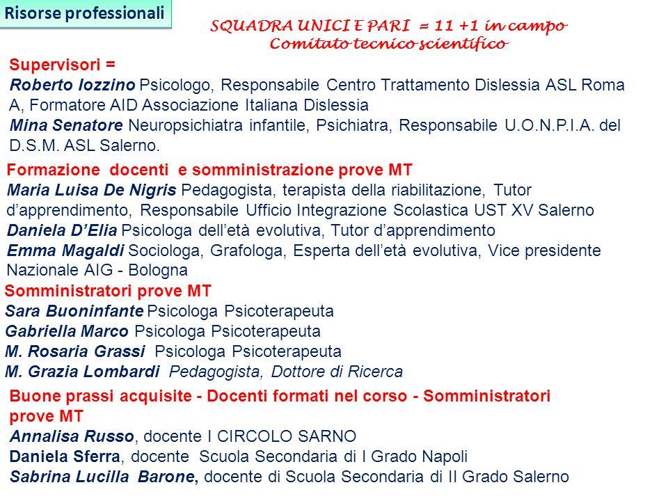 SQUADRA UNICI E PARI = 11 +1 in campo Comitato tecnico scientifico