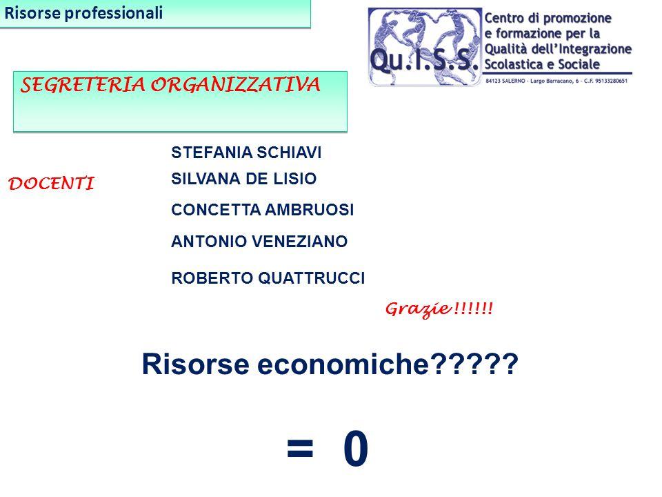 Risorse economiche = 0 Risorse professionali