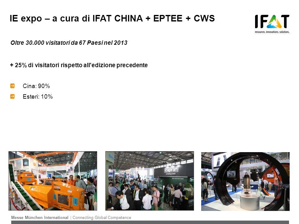IE expo – a cura di IFAT CHINA + EPTEE + CWS