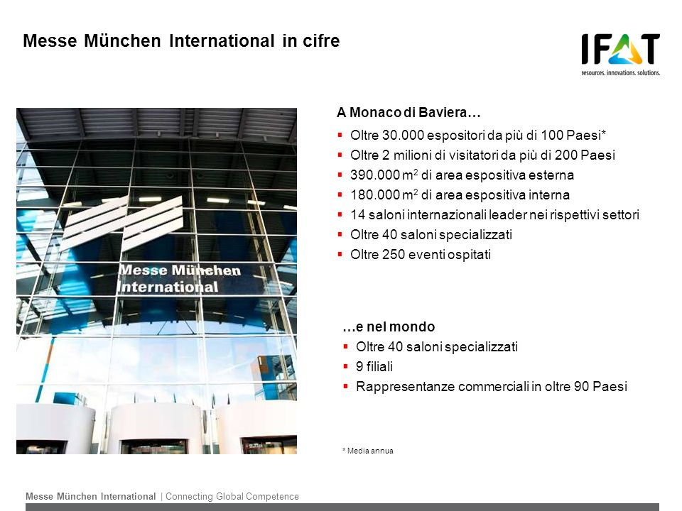 Messe München International in cifre