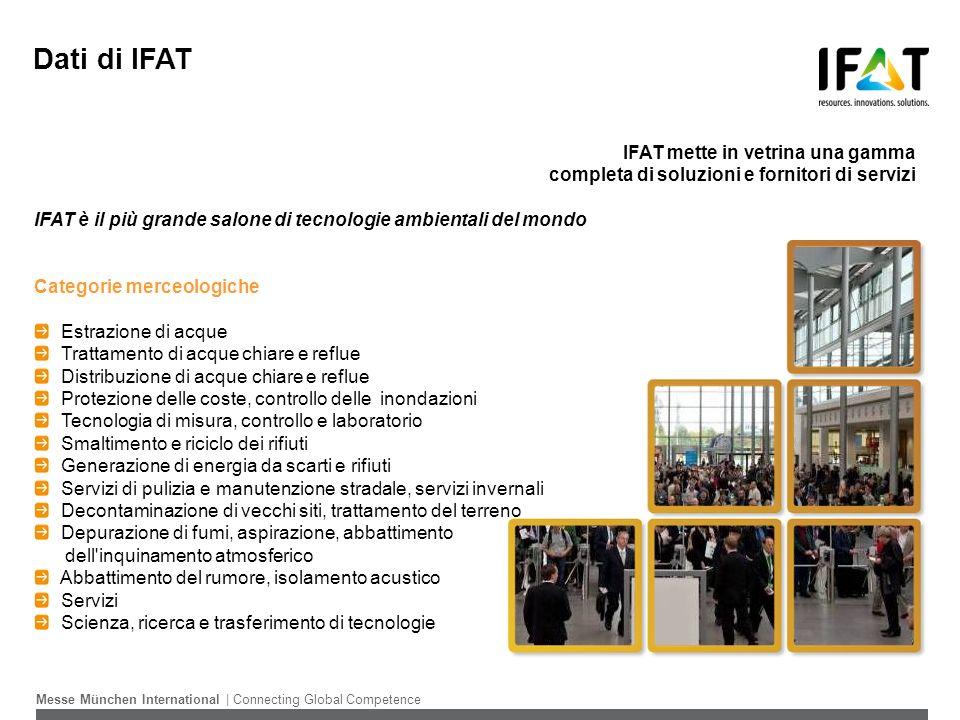 Dati di IFAT IFAT mette in vetrina una gamma