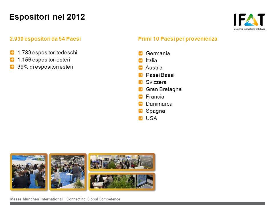 Espositori nel 2012 2.939 espositori da 54 Paesi