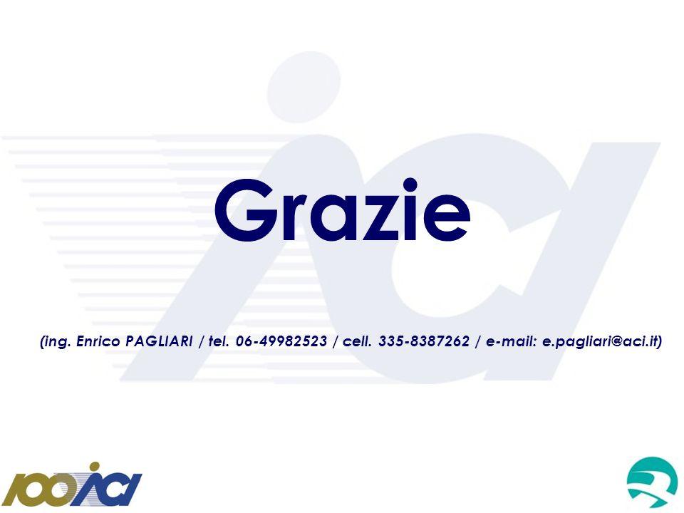 Grazie (ing. Enrico PAGLIARI / tel. 06-49982523 / cell