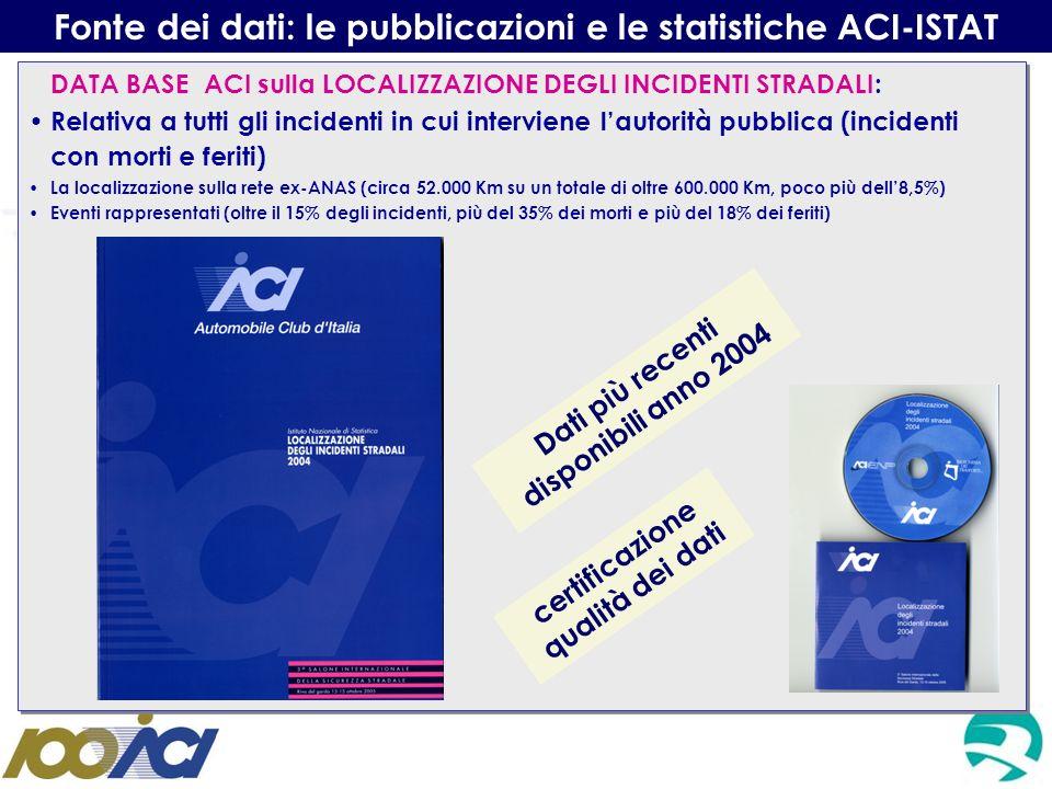 Fonte dei dati: le pubblicazioni e le statistiche ACI-ISTAT