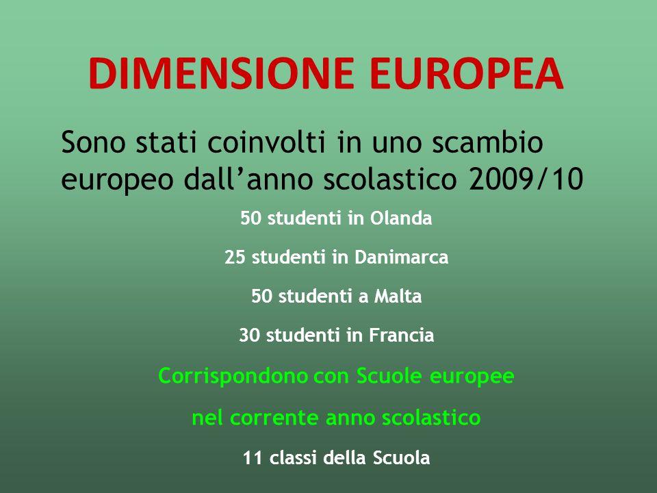 Corrispondono con Scuole europee nel corrente anno scolastico