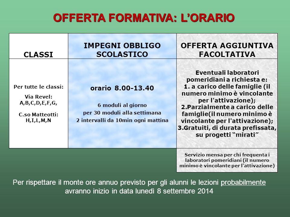 OFFERTA FORMATIVA: L'ORARIO