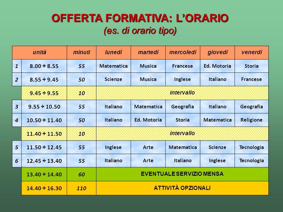 OFFERTA FORMATIVA: L'ORARIO EVENTUALE SERVIZIO MENSA
