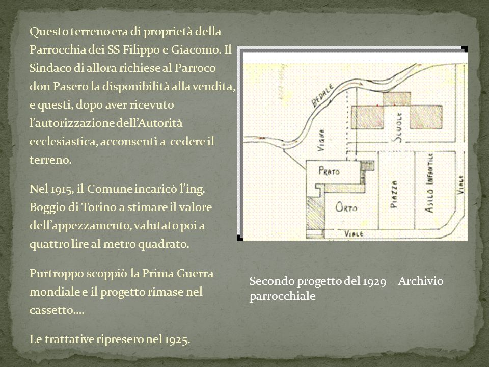 Questo terreno era di proprietà della Parrocchia dei SS Filippo e Giacomo. Il Sindaco di allora richiese al Parroco don Pasero la disponibilità alla vendita, e questi, dopo aver ricevuto l'autorizzazione dell'Autorità ecclesiastica, acconsentì a cedere il terreno.