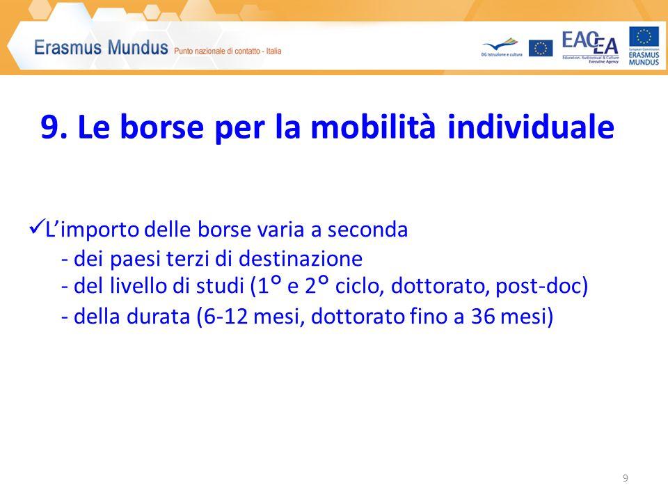 10. Riferimenti utili Percorso di orientamento per gli studenti italiani: http://www.erasmusmundus.it/schema/erasmus-mundus-ii-per-gli-studenti.aspx.