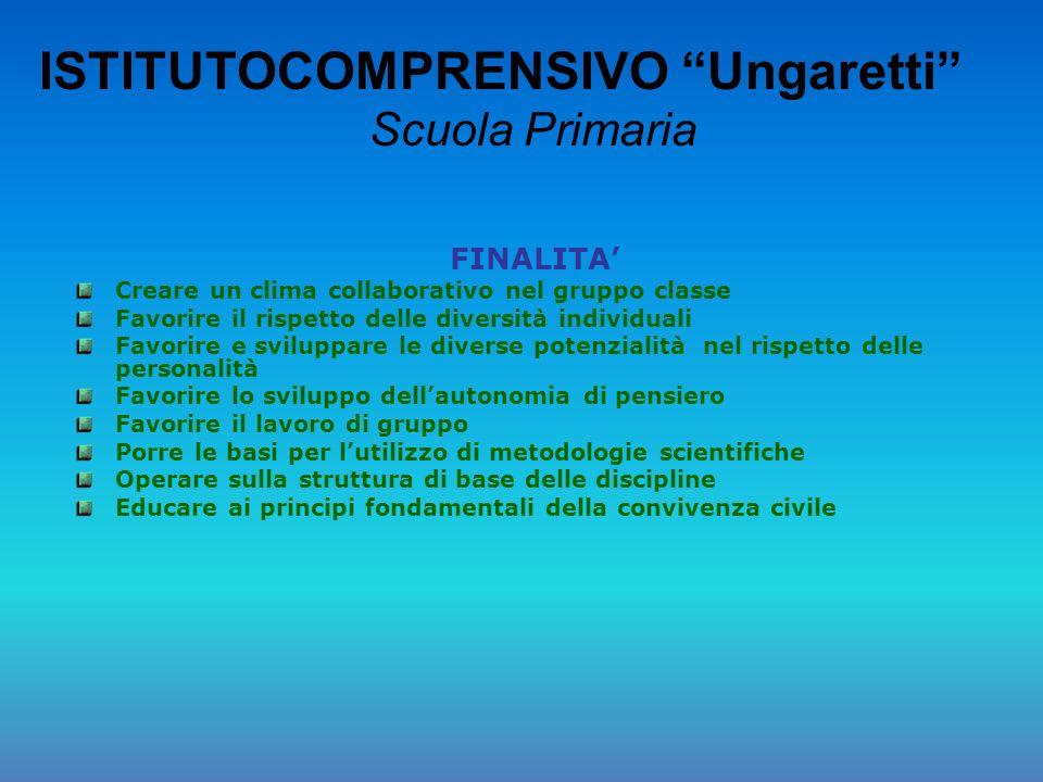ISTITUTOCOMPRENSIVO Ungaretti Scuola Primaria