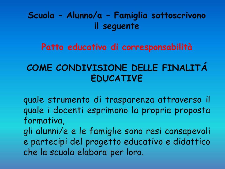 Scuola – Alunno/a – Famiglia sottoscrivono il seguente