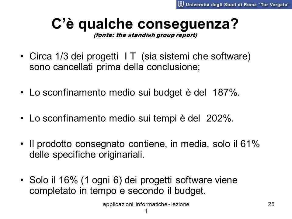 C'è qualche conseguenza (fonte: the standish group report)