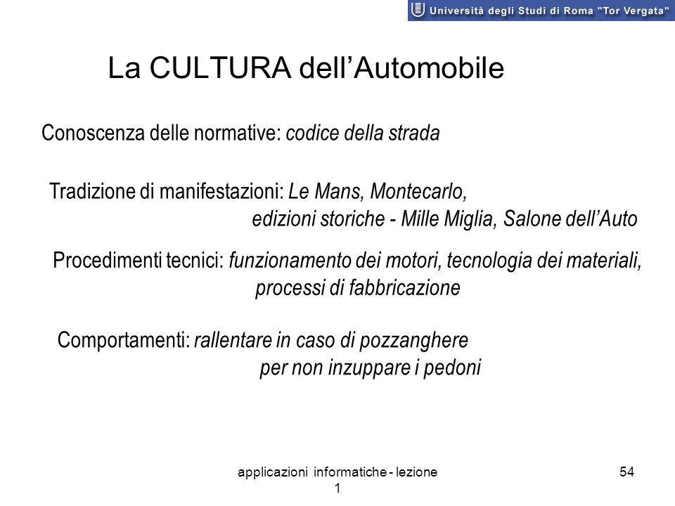 La CULTURA dell'Automobile