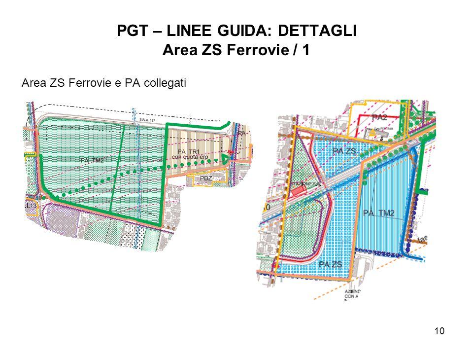 PGT – LINEE GUIDA: DETTAGLI Area ZS Ferrovie / 1