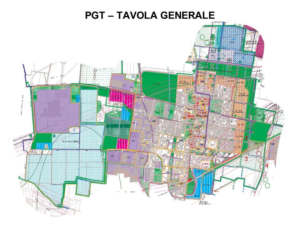 PGT – TAVOLA GENERALE Riservato