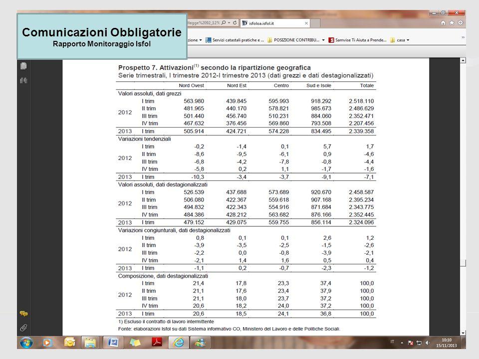 Comunicazioni Obbligatorie Rapporto Monitoraggio Isfol